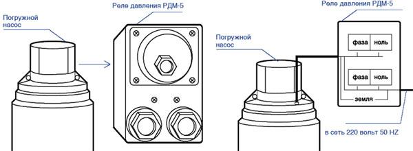 Реле давления РДМ-5, схема