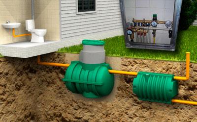 Канализация дома и водопровод