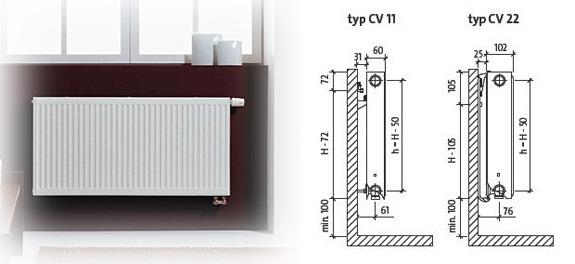 Чертежи стальных панельных радиаторов Purmo c нижним подключением
