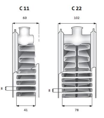 Размеры радиаторов Purmo С11 и C22 типа