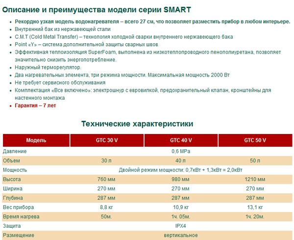 Преимущества и характеристики водонагревателей Garanterm серии Smart