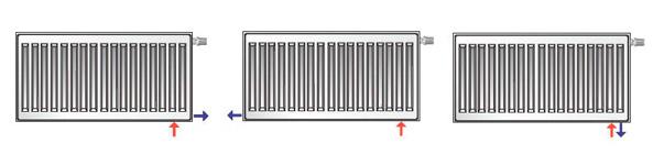 Способы подсоединения стальных радиаторов Purmo